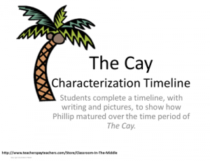 The Cay - Characterization Timeline - Free