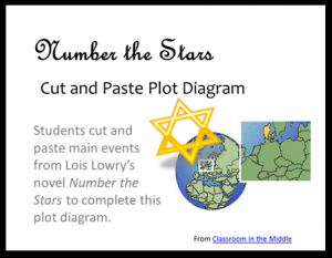 Number the Stars Plot Diagram Freebie