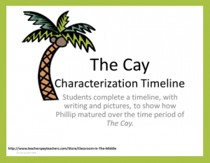 The Cay - Characterization Timeline Free