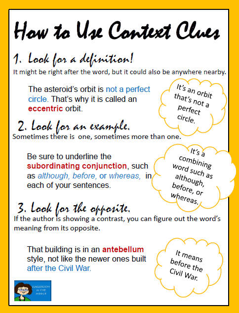 How to Use Context Clues - Anchor Chart