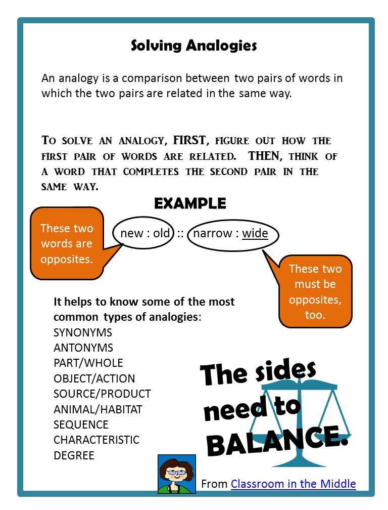 Solving Analogies Chart, from Classroom in the Middle