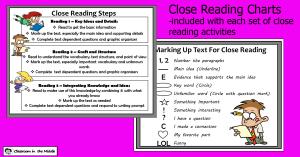 Close Reading Charts