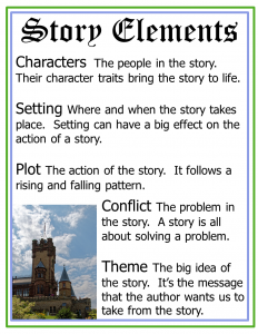 Story Elements Free poster set