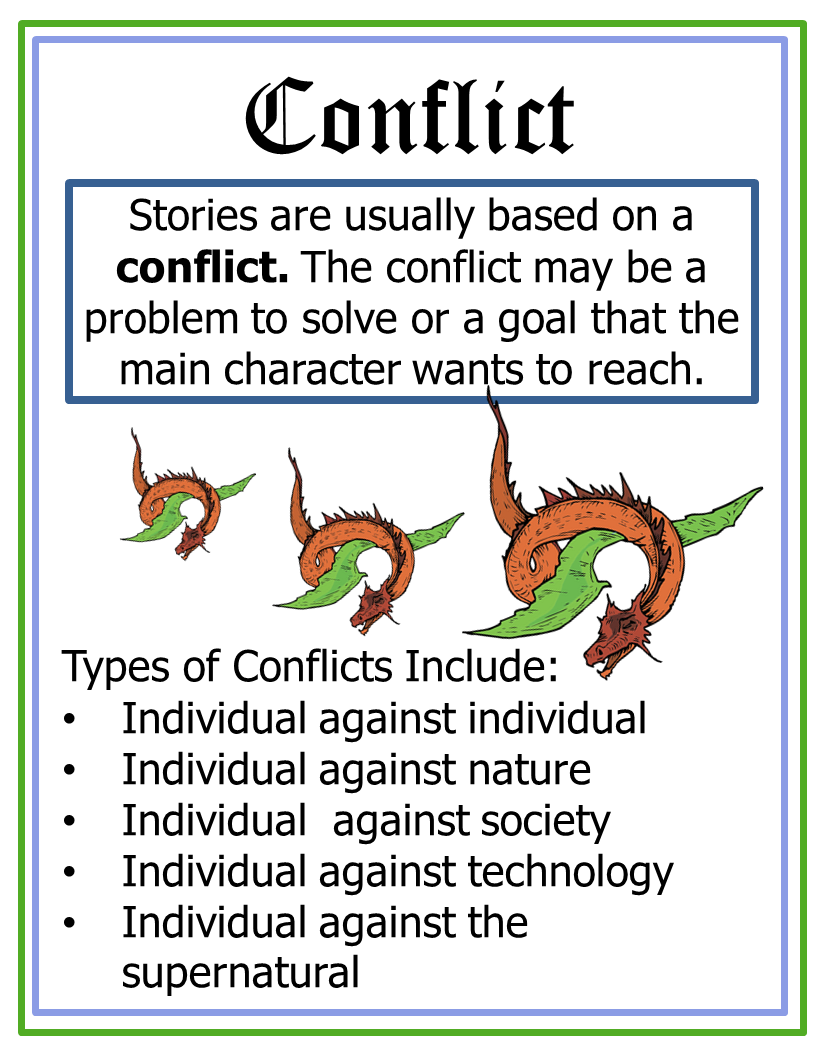 Conflict, Story Elements Poster