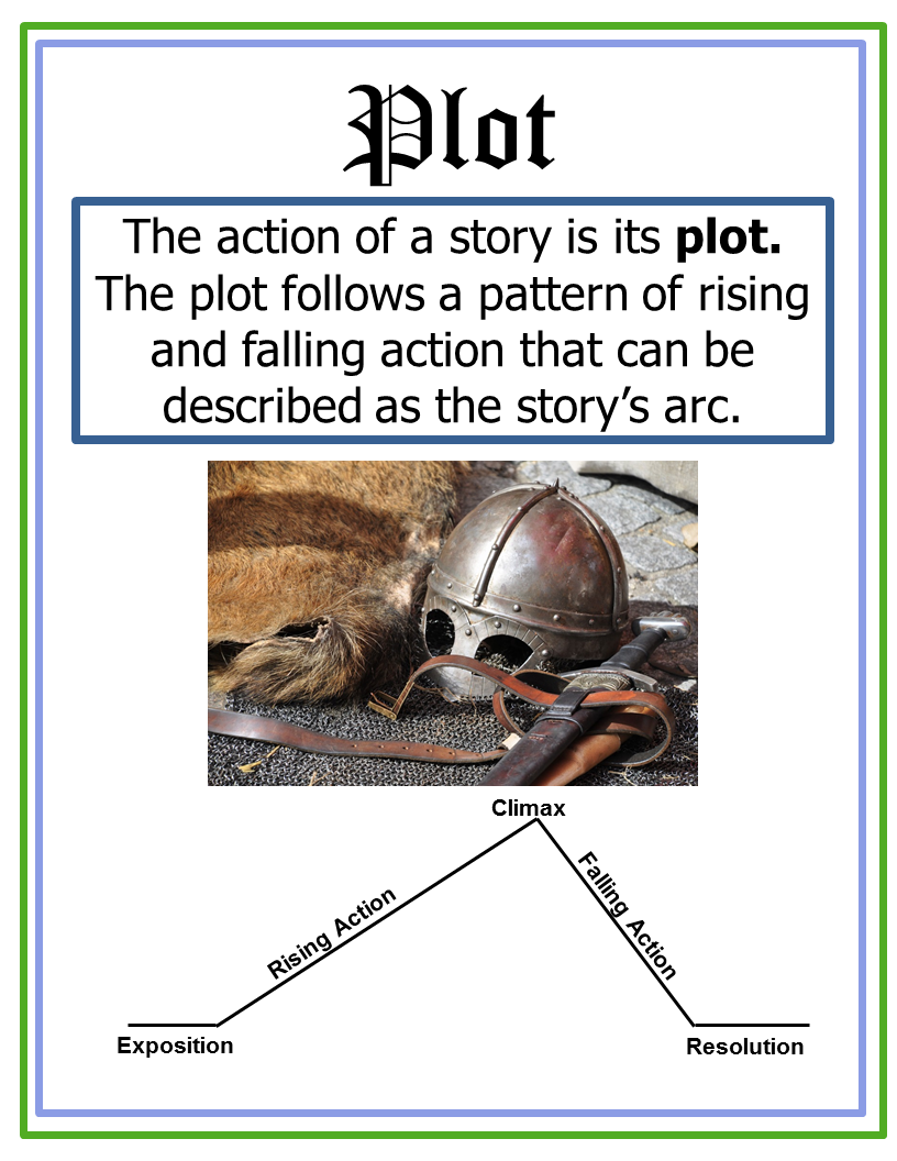 Plot, Story Elements Poster