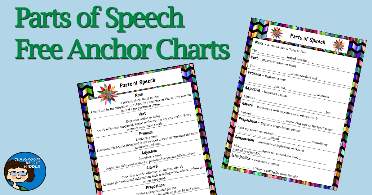 parts-of-speech-free-anchor-charts