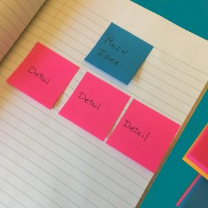 Sticky Note Graphic Organizer