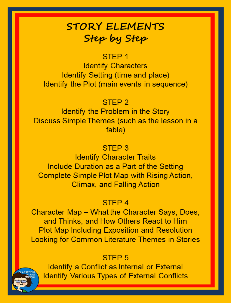 Teaching story elements step by step chart