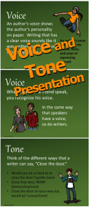 Voice and Tone ppt