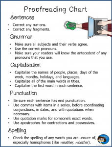 Proofreading Chart