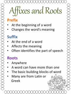 Affixes and Roots classroom Chart