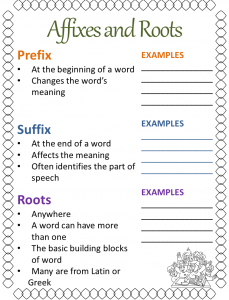Affixes and Roots Student Notebook Chart