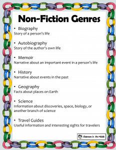Non-Fiction Genres Poster