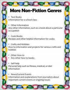 Non-Fiction Genre Poster p2