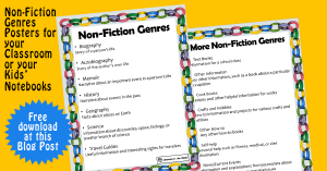 Non-Fiction Genres Posters